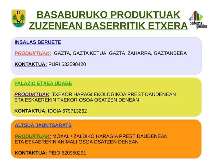 Salmenta zuzeneko basaburuko produktuen zerrenda osatzen ari dira