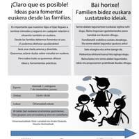Hitzaldia: familien bidez euskara sustatzeko ideiak